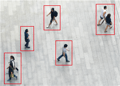 Human Detection and Tracking